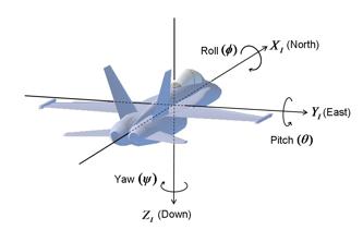 linear-algebra-plane